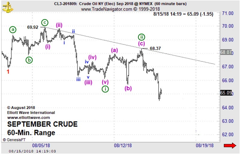Crude Oil Image 2