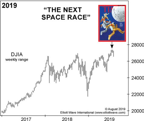 The Next Space Race