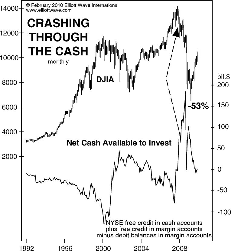 CrashingThroughCash