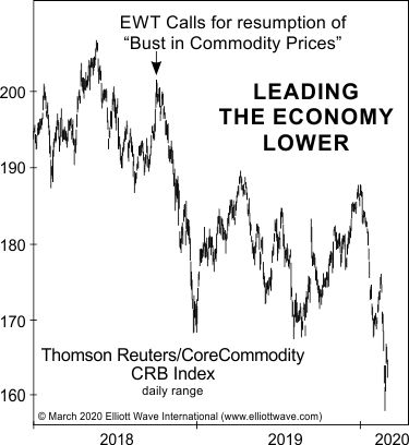 EconomyLower