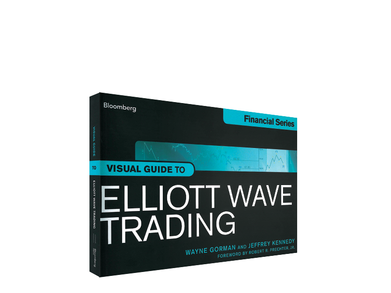 Iclickntrade Elliott Wave Trading Principles And Trading
