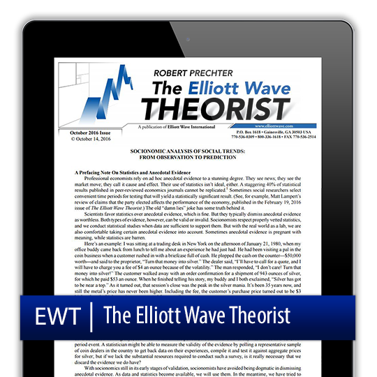 Elliott Wave Theorist