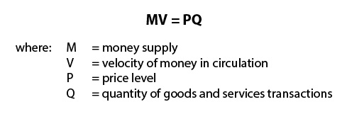 Deflation Basics Series: The Quantity Theory of Money