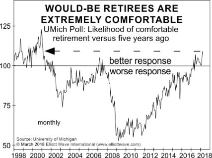 """Dreaming of a """"Comfortable Retirement"""" on a Public Pension"""