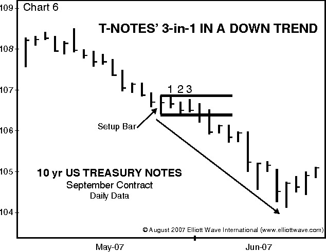 BP-Ch2-T-Notes