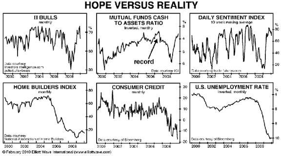 Hope Versus Reality