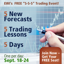 Exclusive Invitation: Join EWI 5 Free Days Of Trading Opportunities