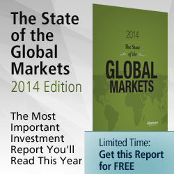 State of Global Markets