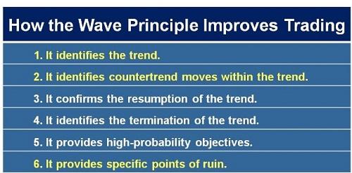 6 26 15forex1 EURUSD Elliott Wave Analysis